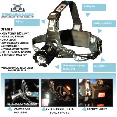 HAWG LED – HeadLamp